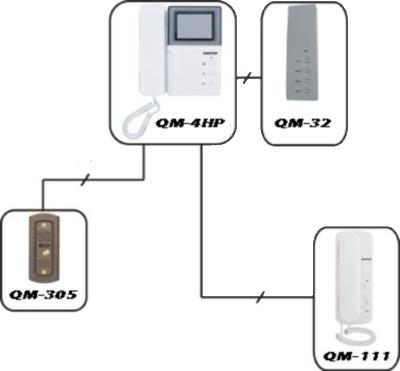QM-4HP QUANTUM